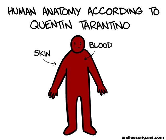 2013-01-20-human_anatomy_according_to_quentin