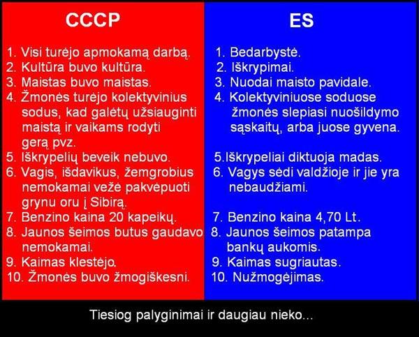 cccp-es
