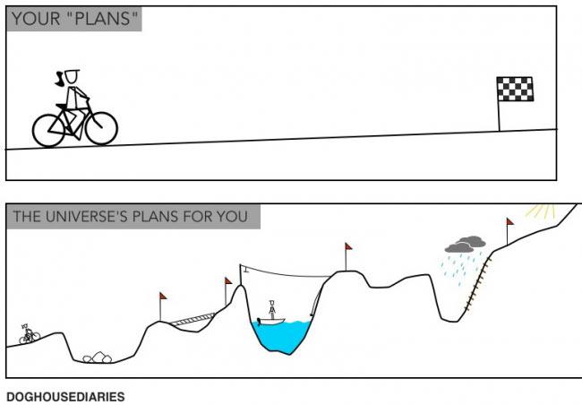 life-plans-universe