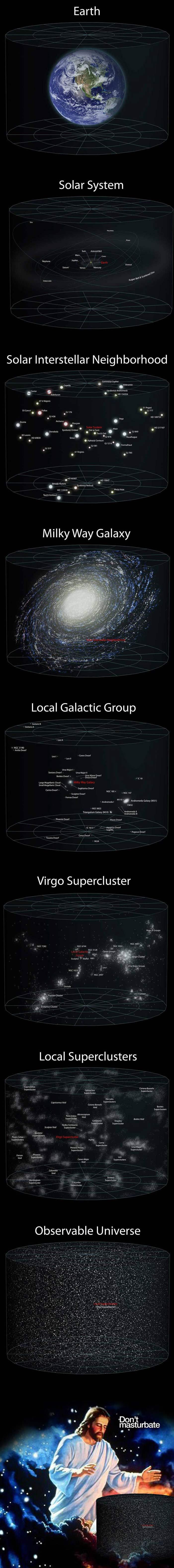 the-religious-universe