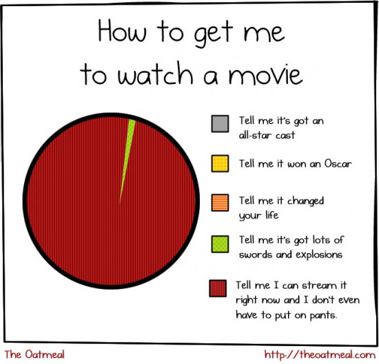 watch-a-movie