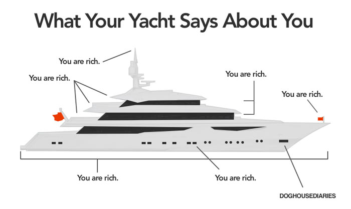 what-your-yacht-says-about-you